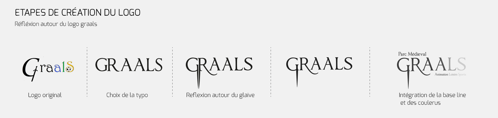 Gallery-Logo-Graals1
